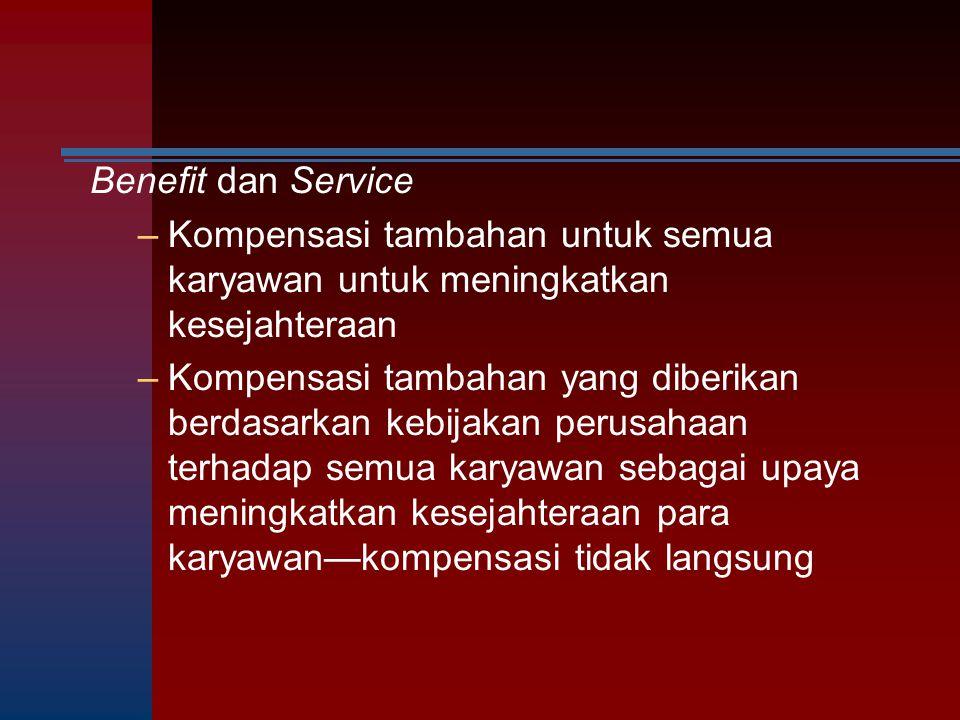 Benefit dan Service Kompensasi tambahan untuk semua karyawan untuk meningkatkan kesejahteraan.