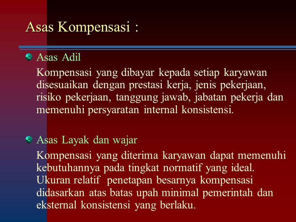 Asas Kompensasi : Asas Adil