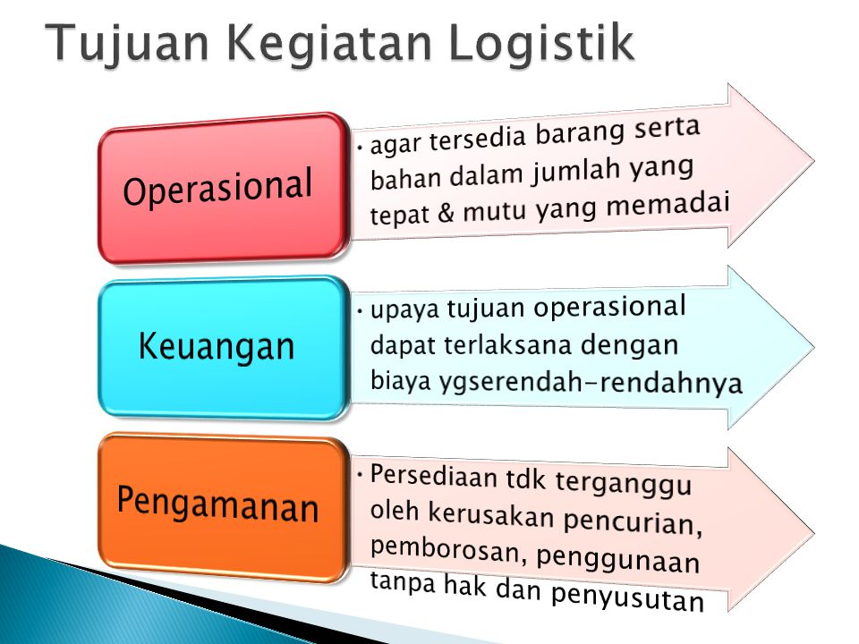 Tujuan Kegiatan Logistik