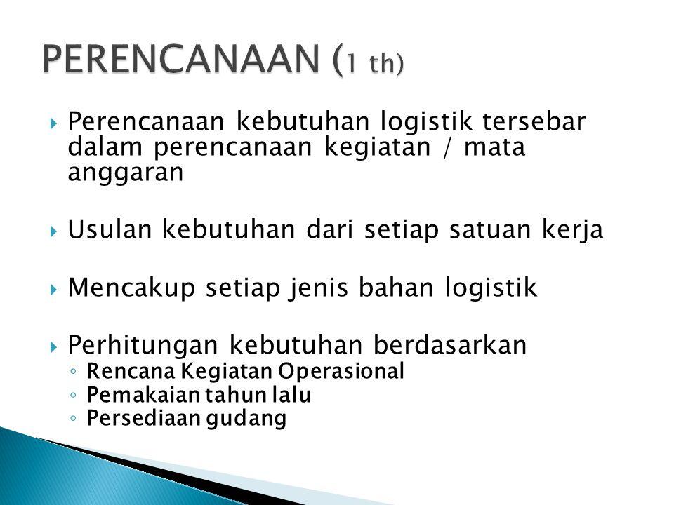PERENCANAAN (1 th) Perencanaan kebutuhan logistik tersebar dalam perencanaan kegiatan / mata anggaran.