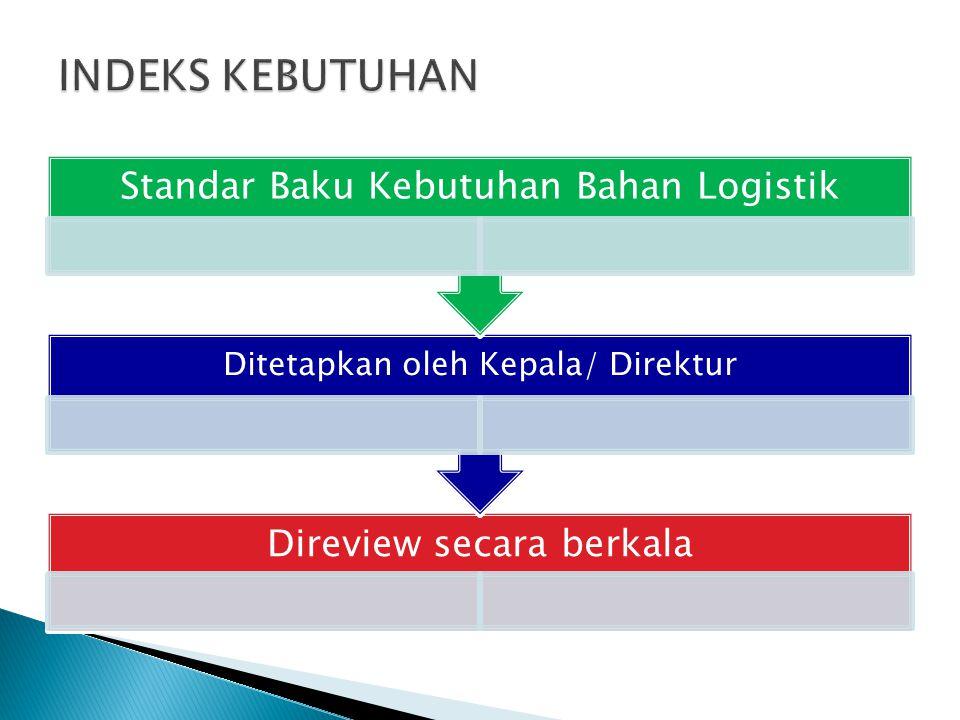 INDEKS KEBUTUHAN Standar Baku Kebutuhan Bahan Logistik