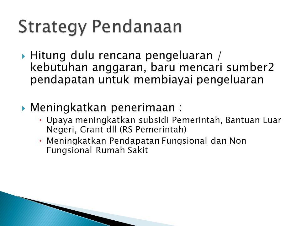 Strategy Pendanaan Hitung dulu rencana pengeluaran / kebutuhan anggaran, baru mencari sumber2 pendapatan untuk membiayai pengeluaran.