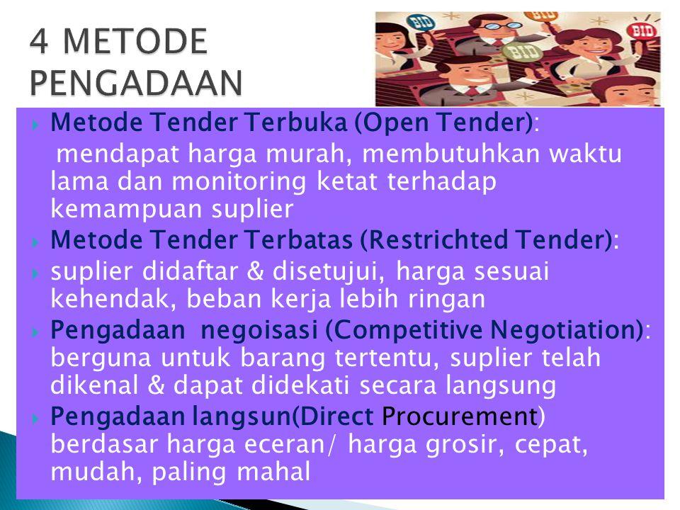 4 METODE PENGADAAN Metode Tender Terbuka (Open Tender):