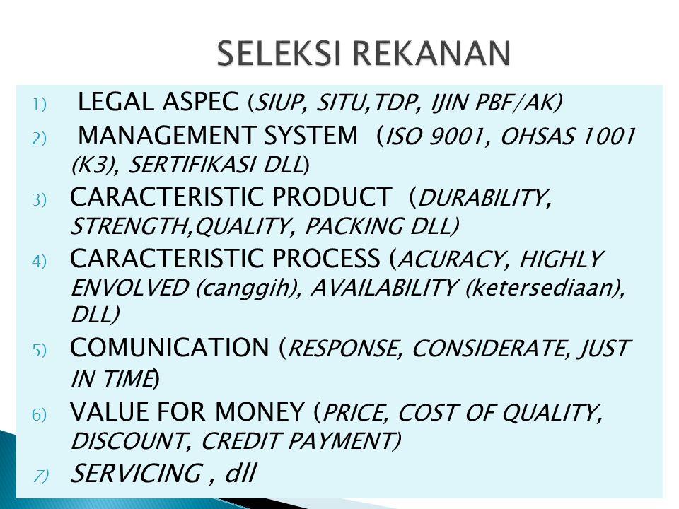 SELEKSI REKANAN LEGAL ASPEC (SIUP, SITU,TDP, IJIN PBF/AK)