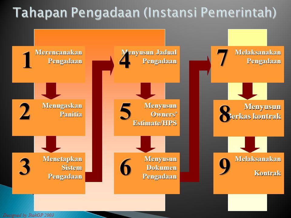 Tahapan Pengadaan (Instansi Pemerintah)