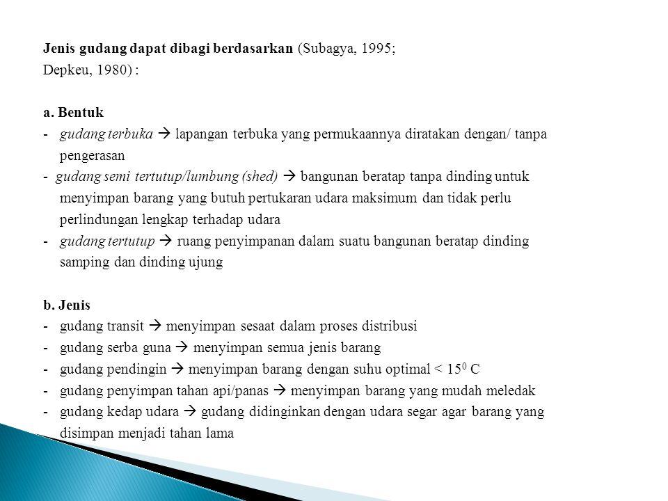 Jenis gudang dapat dibagi berdasarkan (Subagya, 1995;