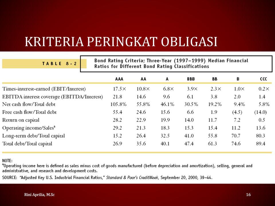 Kriteria Peringkat Obligasi