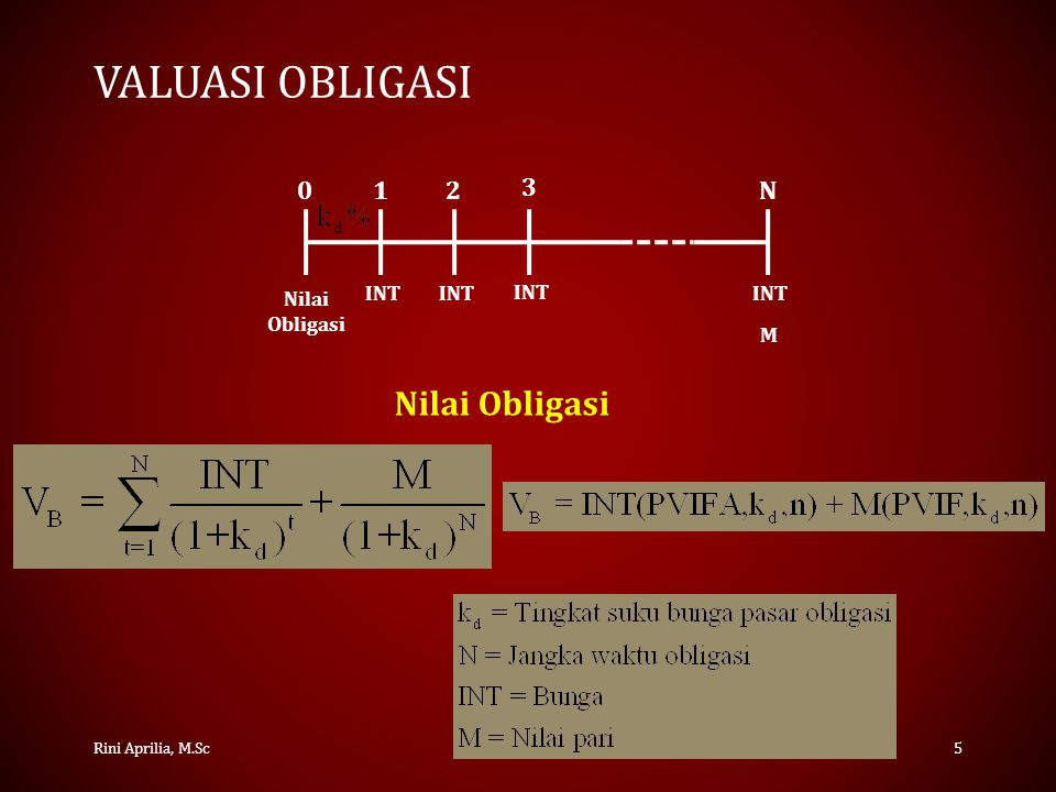 Valuasi Obligasi Nilai Obligasi 1 2 3 N INT Nilai Obligasi M