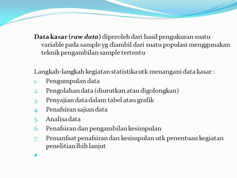 Data kasar (raw data) diperoleh dari hasil pengukuran suatu variable pada sample yg diambil dari suatu populasi menggunakan teknik pengambilan sample tertentu