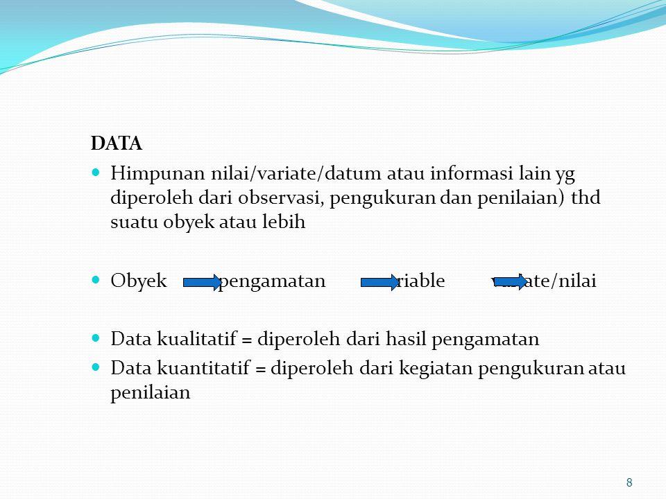 DATA Himpunan nilai/variate/datum atau informasi lain yg diperoleh dari observasi, pengukuran dan penilaian) thd suatu obyek atau lebih.