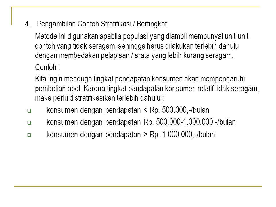 konsumen dengan pendapatan < Rp. 500.000,-/bulan