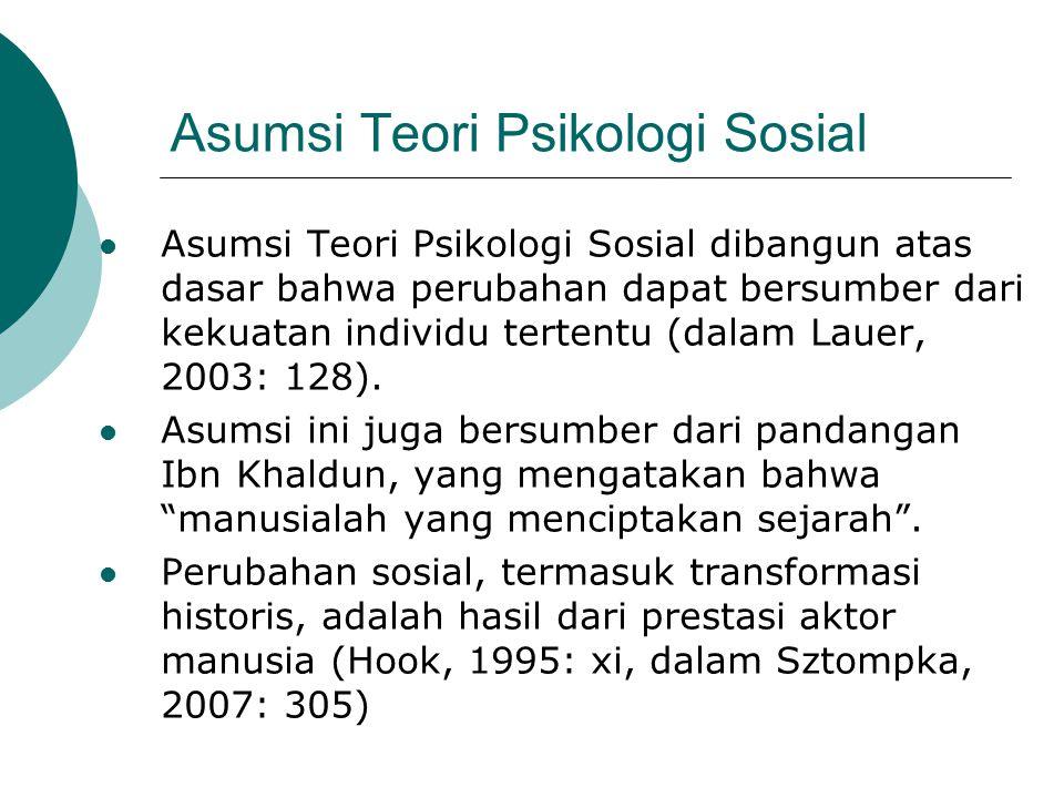 Asumsi Teori Psikologi Sosial