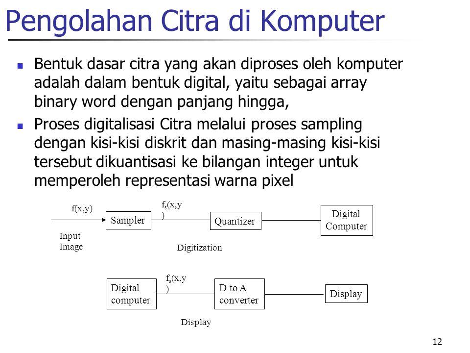 Pengolahan Citra di Komputer