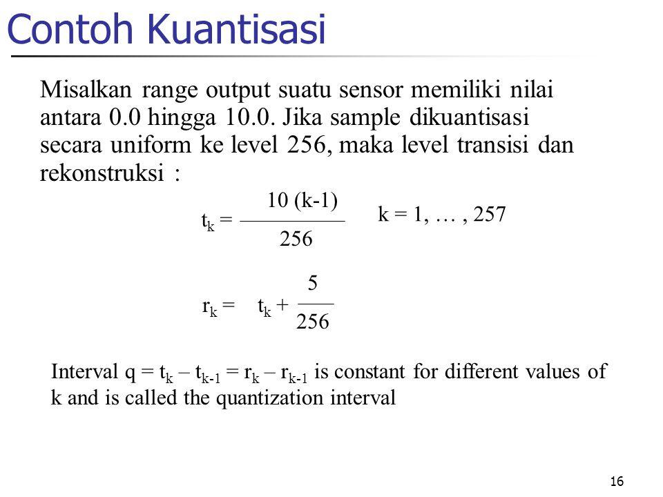 Contoh Kuantisasi