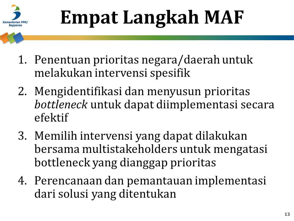 Empat Langkah MAF Penentuan prioritas negara/daerah untuk melakukan intervensi spesifik.