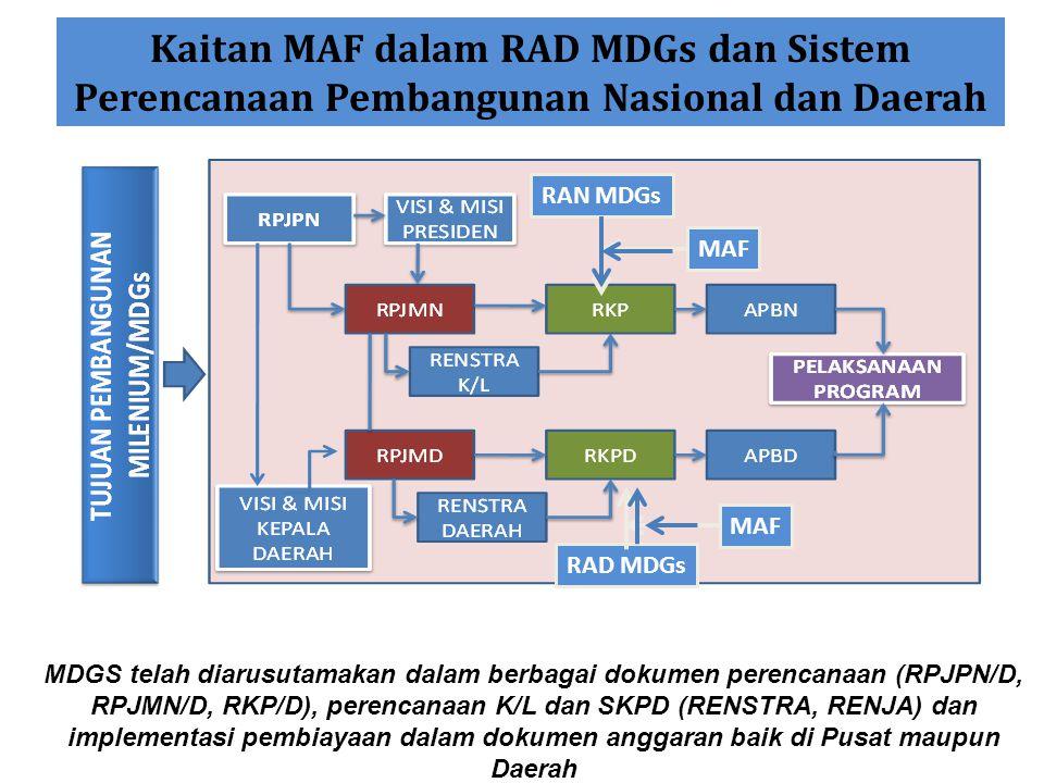 Kaitan MAF dalam RAD MDGs dan Sistem Perencanaan Pembangunan Nasional dan Daerah