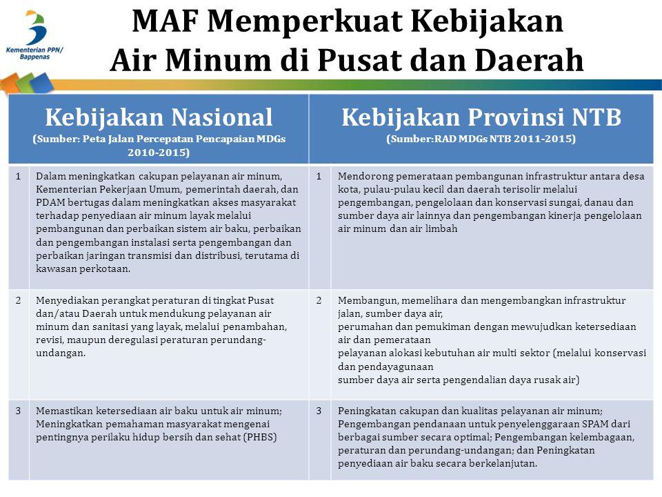 MAF Memperkuat Kebijakan Air Minum di Pusat dan Daerah