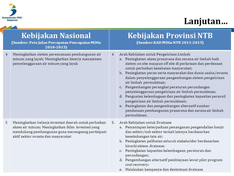 Lanjutan… Kebijakan Nasional Kebijakan Provinsi NTB