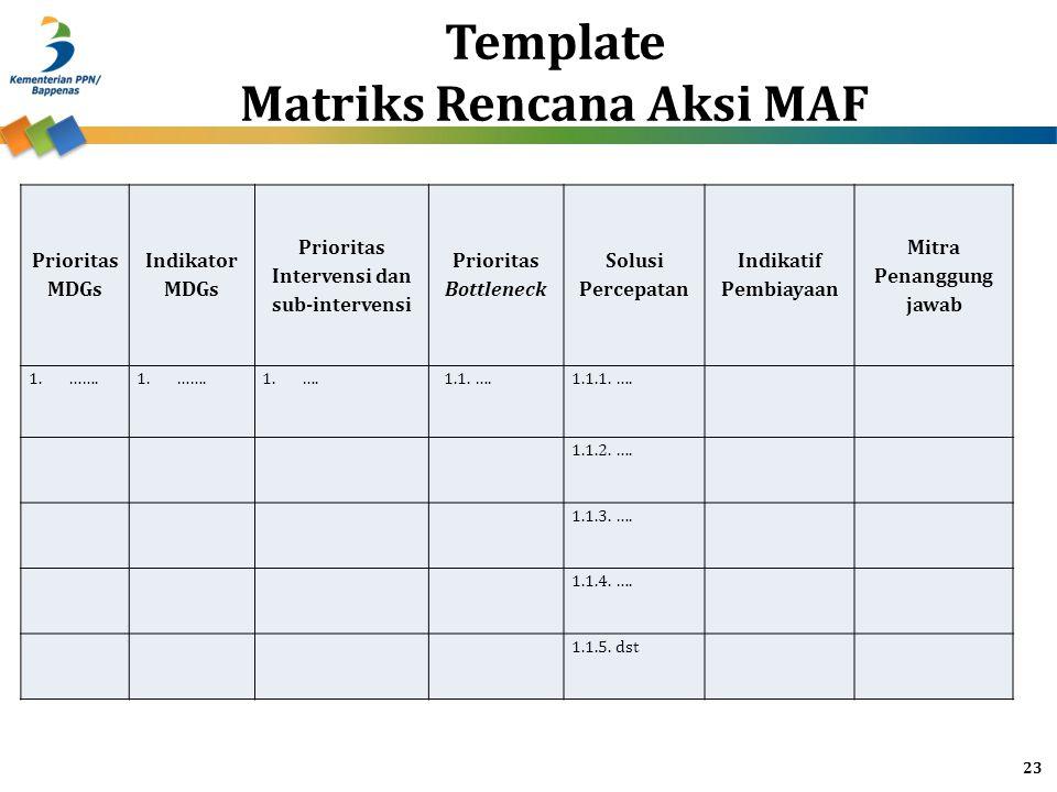Template Matriks Rencana Aksi MAF