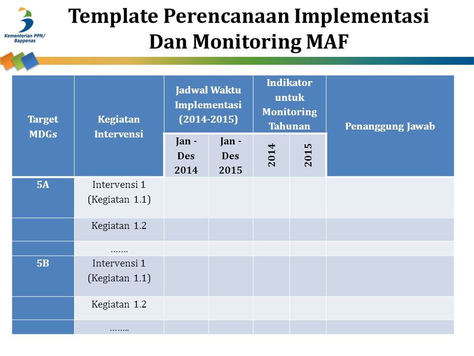 Template Perencanaan Implementasi Dan Monitoring MAF