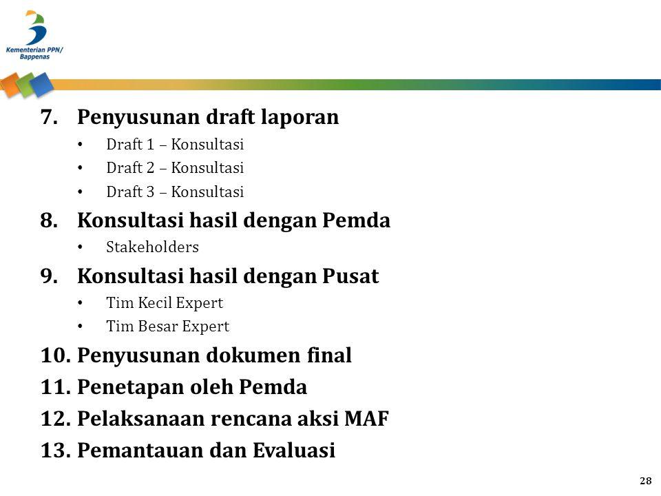 Penyusunan draft laporan