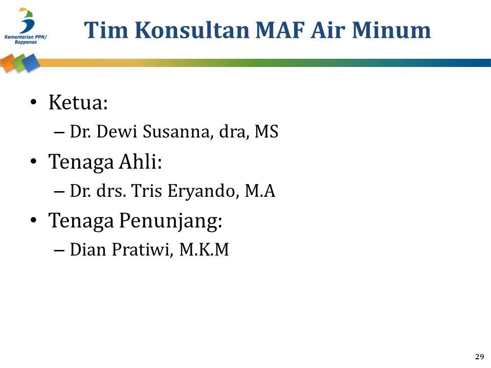 Tim Konsultan MAF Air Minum