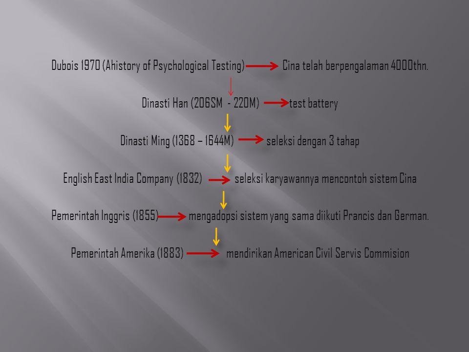 Dubois 1970 (Ahistory of Psychological Testing) Cina telah berpengalaman 4000thn.
