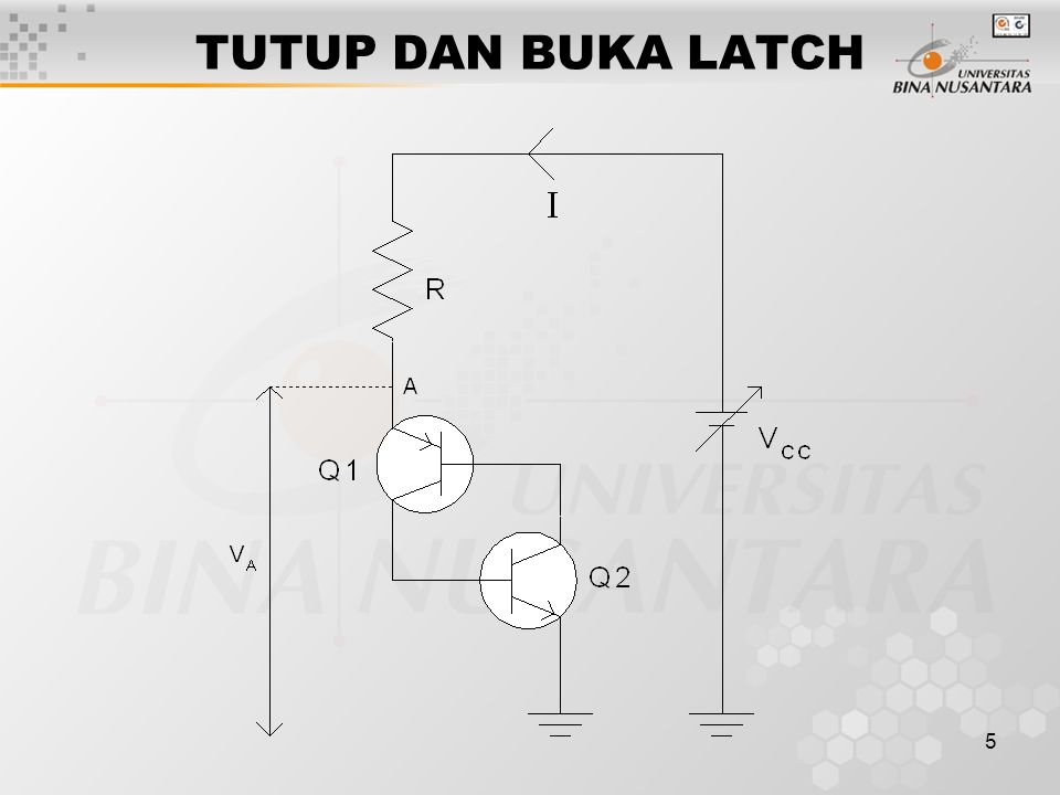 TUTUP DAN BUKA LATCH