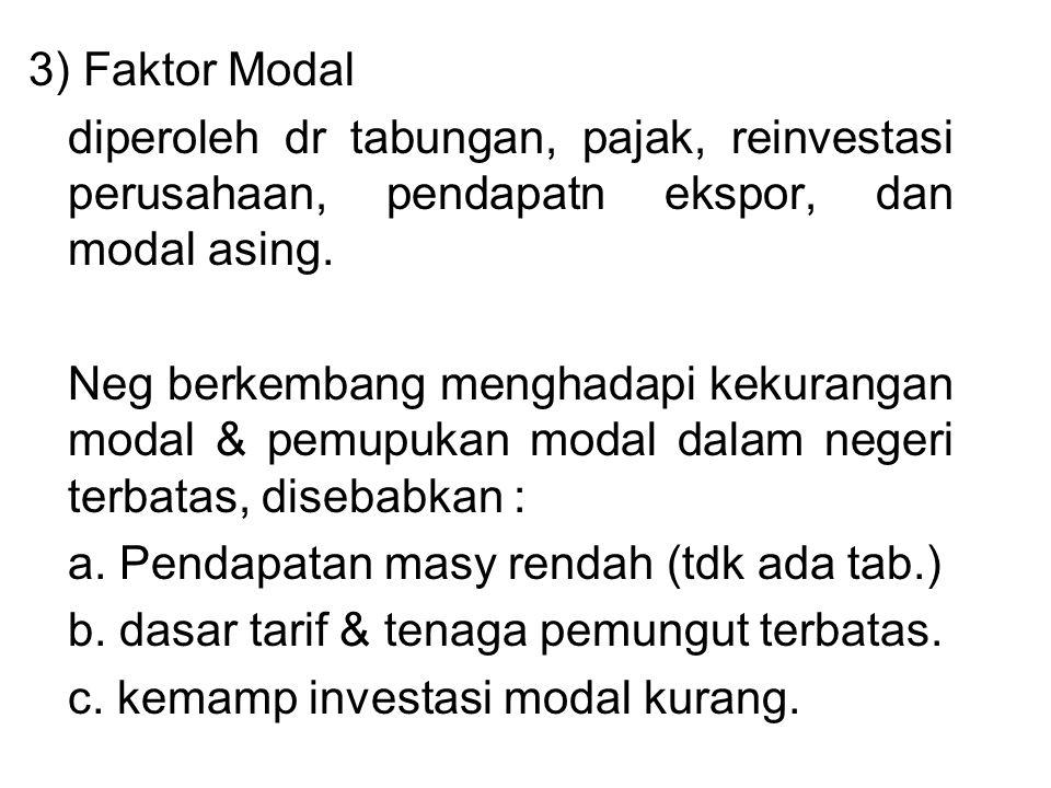 3) Faktor Modal diperoleh dr tabungan, pajak, reinvestasi perusahaan, pendapatn ekspor, dan modal asing.