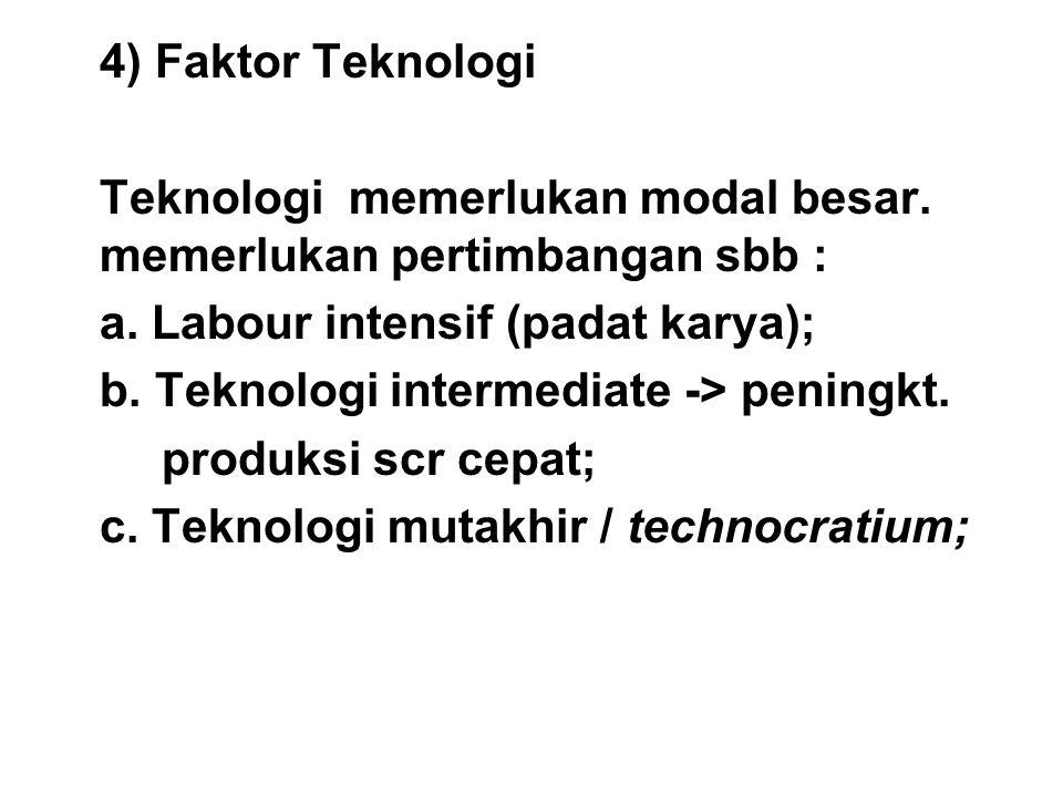 4) Faktor Teknologi Teknologi memerlukan modal besar. memerlukan pertimbangan sbb : a. Labour intensif (padat karya);