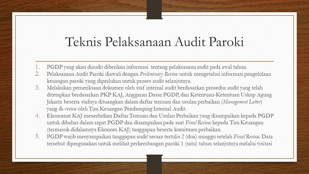 Teknis Pelaksanaan Audit Paroki
