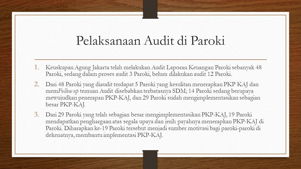 Pelaksanaan Audit di Paroki