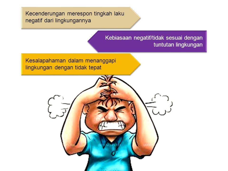 Kecenderungan merespon tingkah laku negatif dari lingkungannya