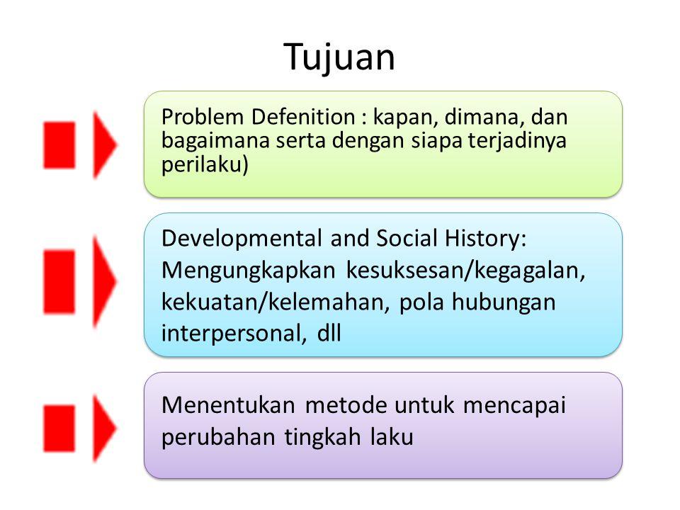 Tujuan Problem Defenition : kapan, dimana, dan bagaimana serta dengan siapa terjadinya perilaku)