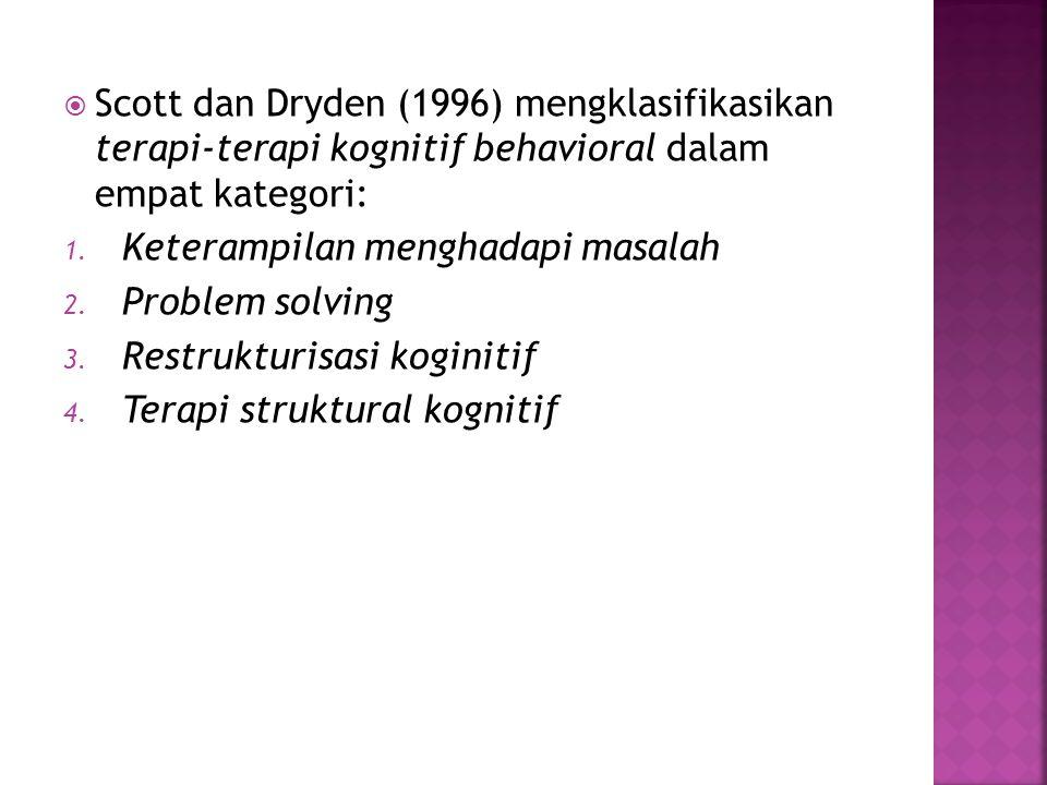 Scott dan Dryden (1996) mengklasifikasikan terapi-terapi kognitif behavioral dalam empat kategori: