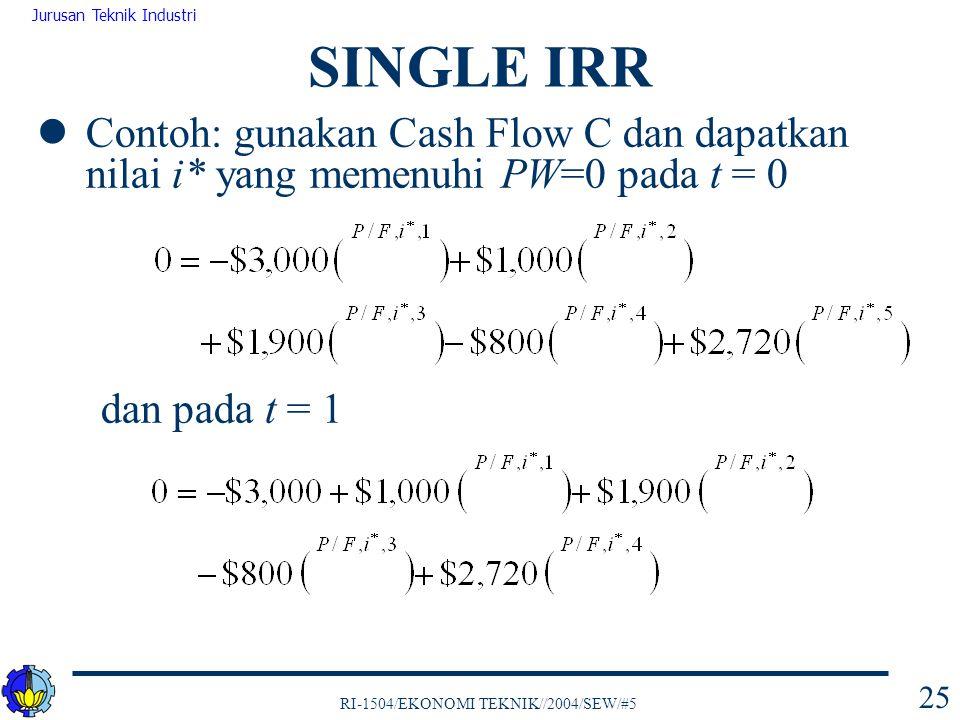 SINGLE IRR Contoh: gunakan Cash Flow C dan dapatkan nilai i* yang memenuhi PW=0 pada t = 0.