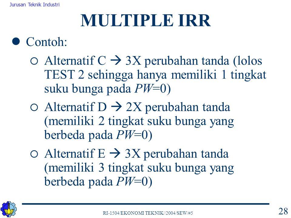 MULTIPLE IRR Contoh: Alternatif C  3X perubahan tanda (lolos TEST 2 sehingga hanya memiliki 1 tingkat suku bunga pada PW=0)