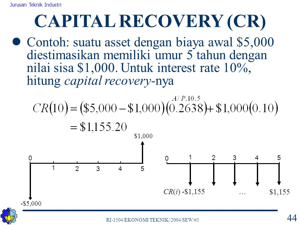CAPITAL RECOVERY (CR)
