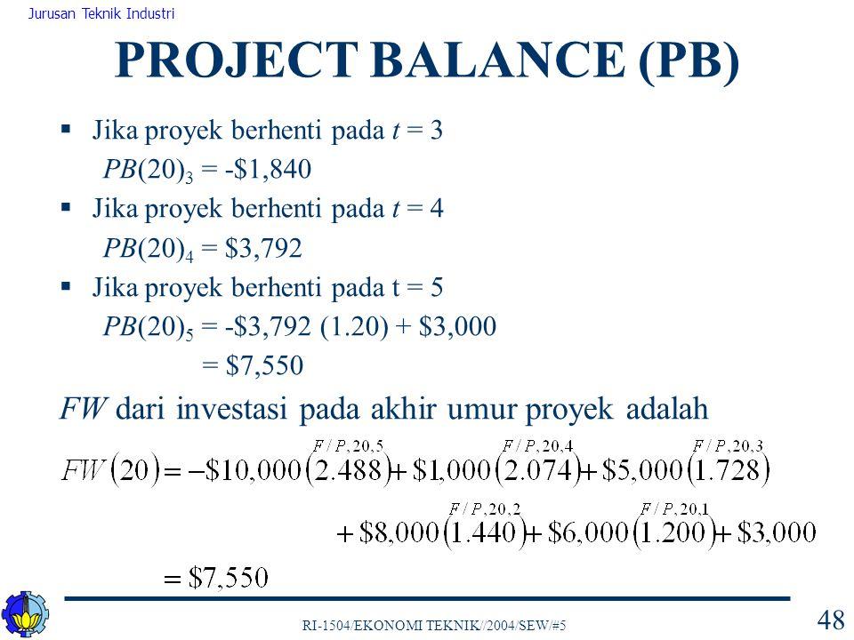 PROJECT BALANCE (PB) FW dari investasi pada akhir umur proyek adalah