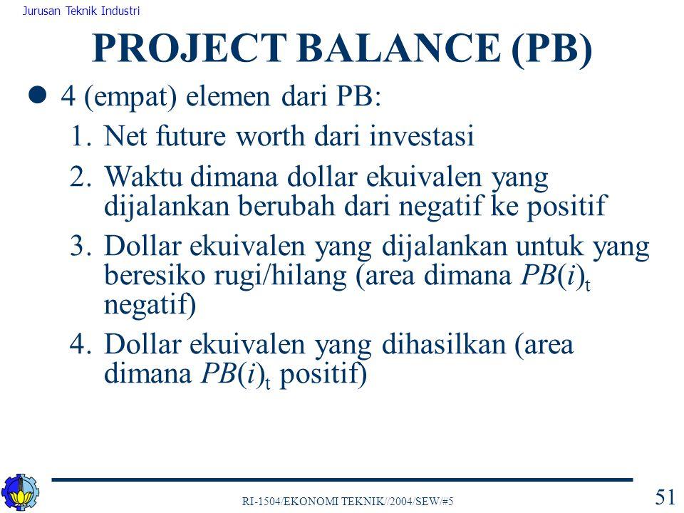 PROJECT BALANCE (PB) 4 (empat) elemen dari PB: