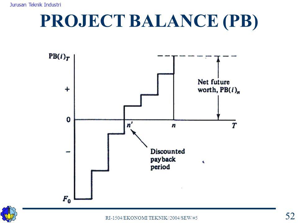 PROJECT BALANCE (PB)