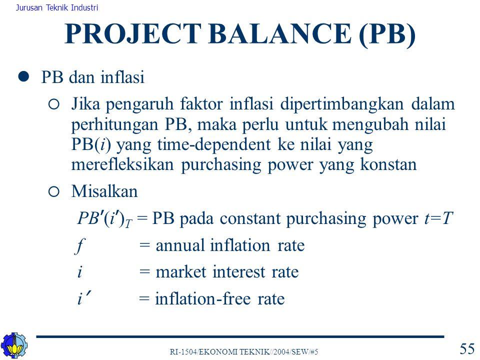 PROJECT BALANCE (PB) PB dan inflasi