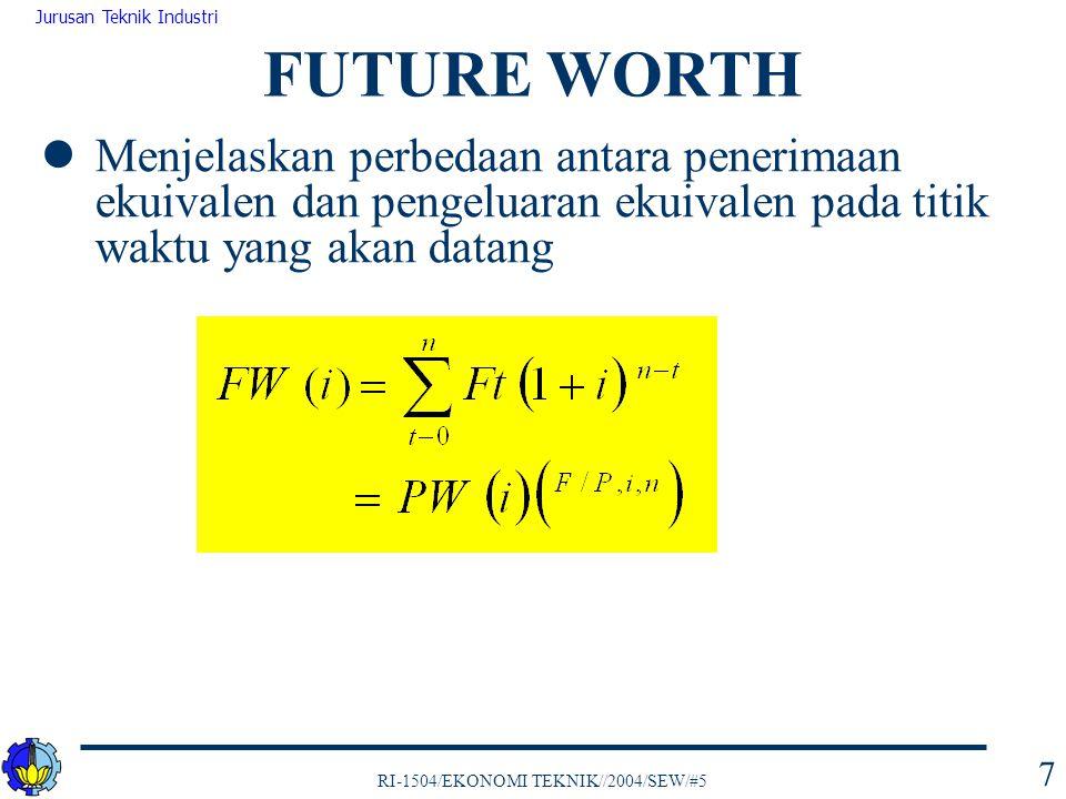 FUTURE WORTH Menjelaskan perbedaan antara penerimaan ekuivalen dan pengeluaran ekuivalen pada titik waktu yang akan datang.