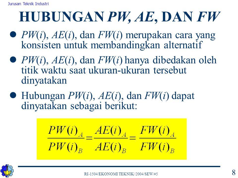 HUBUNGAN PW, AE, DAN FW PW(i), AE(i), dan FW(i) merupakan cara yang konsisten untuk membandingkan alternatif.