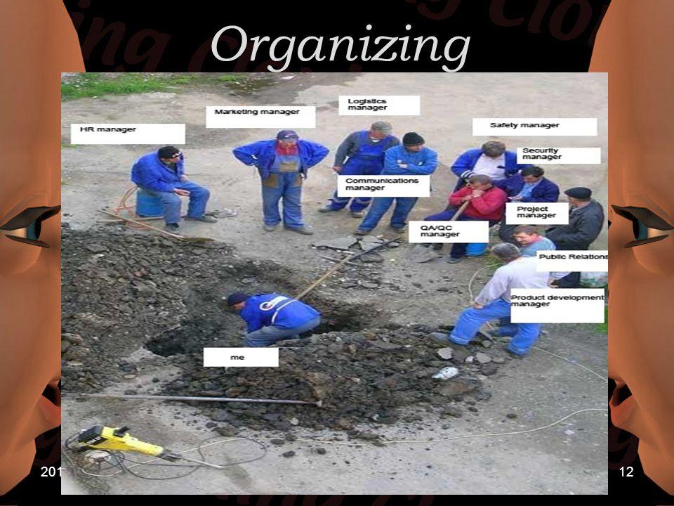 Organizing 2017/4/13