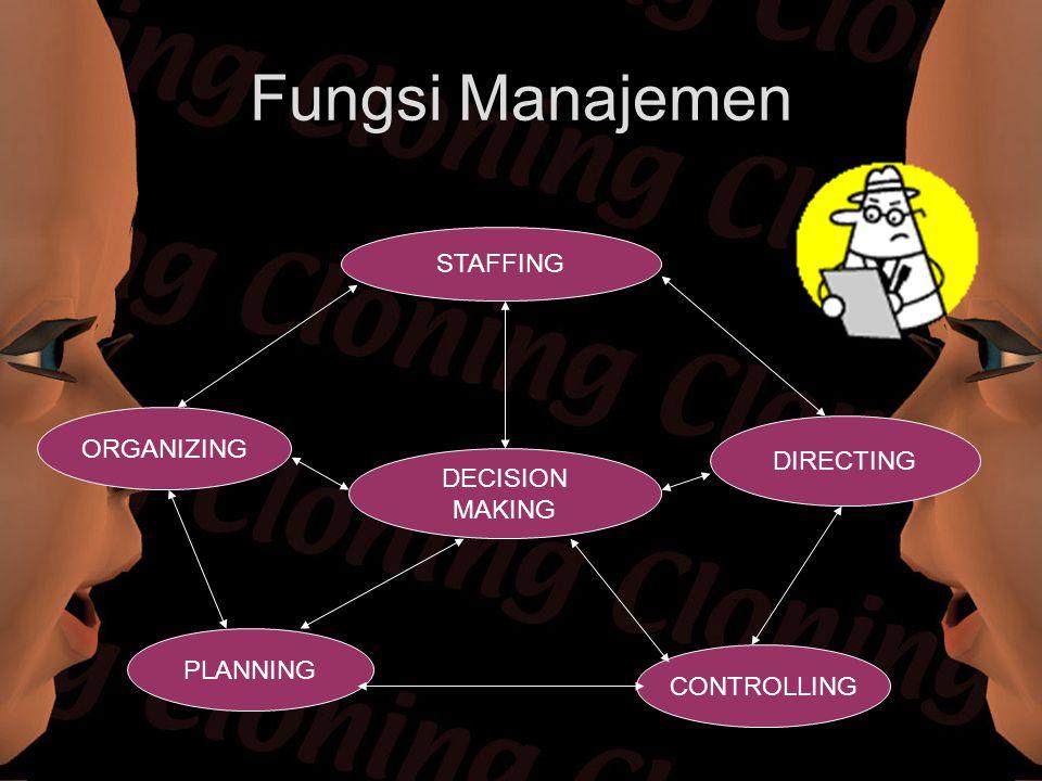 Fungsi Manajemen STAFFING ORGANIZING DIRECTING DECISION MAKING