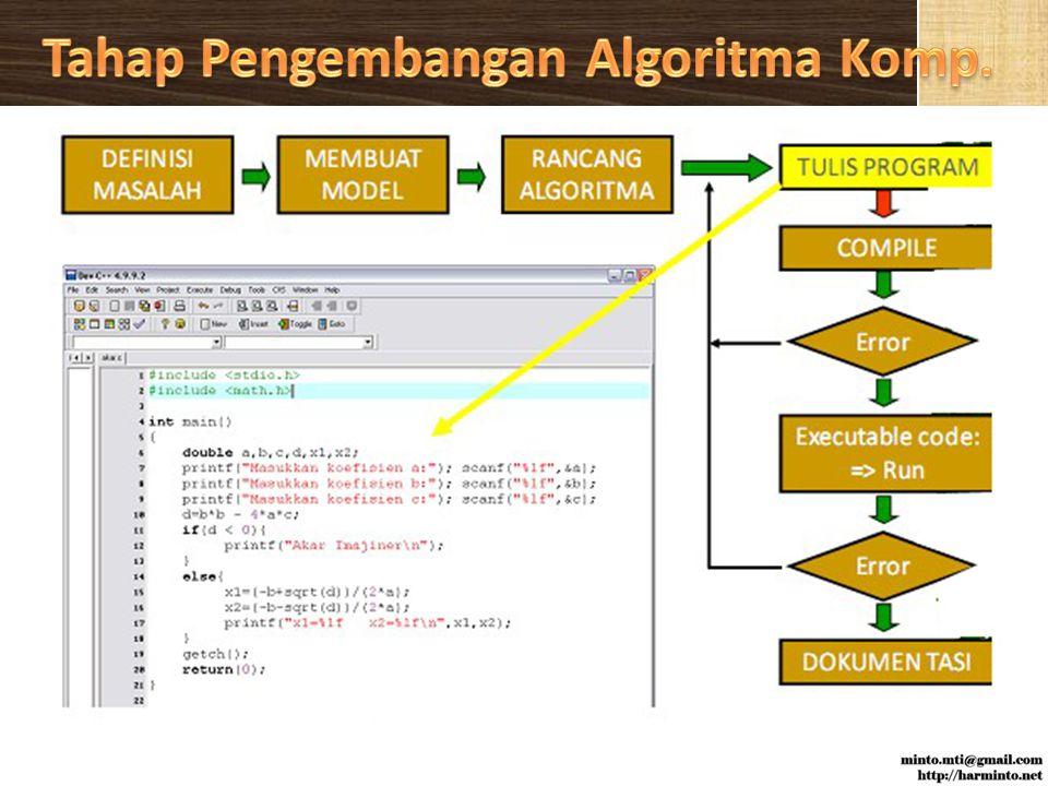 Tahap Pengembangan Algoritma Komp.