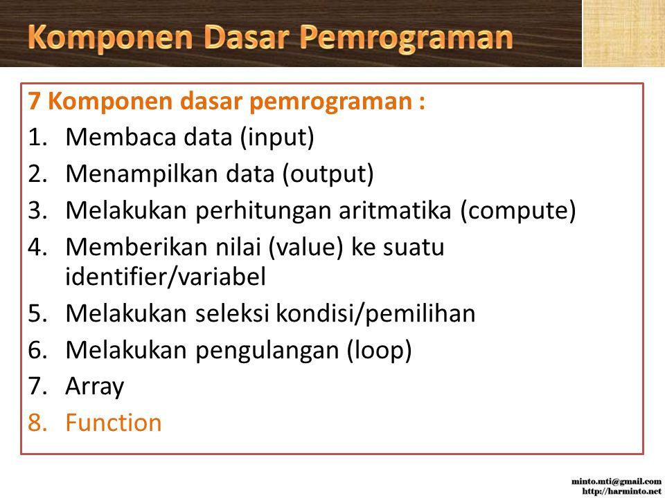 Komponen Dasar Pemrograman
