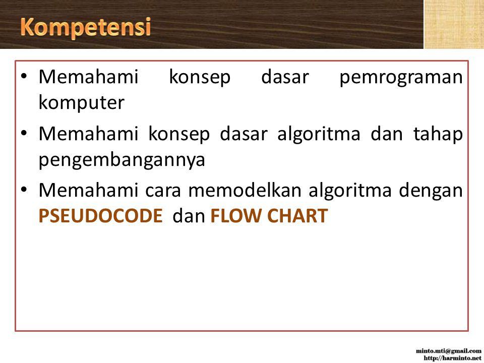 Kompetensi Memahami konsep dasar pemrograman komputer