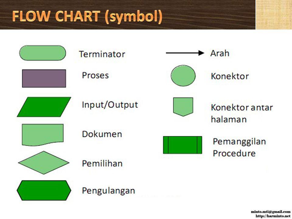 FLOW CHART (symbol)